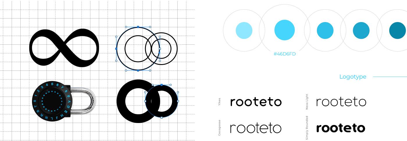 rooteto.com